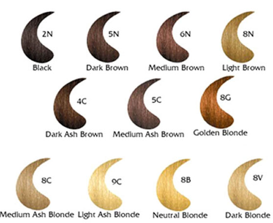 EcoColors hair coloring chart